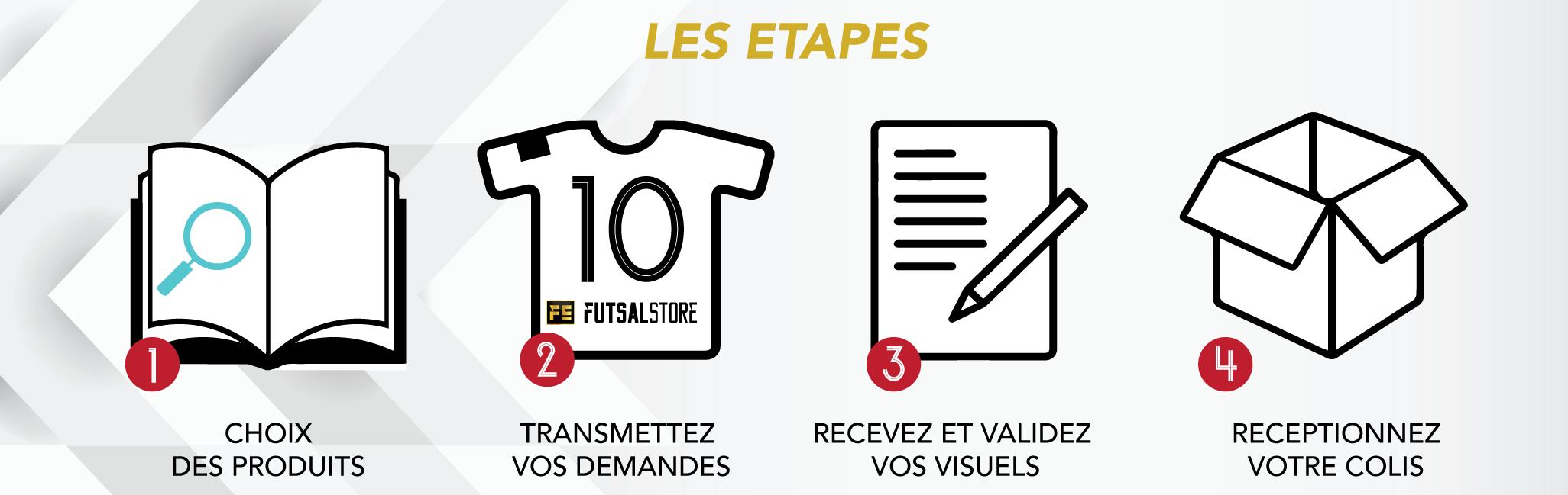 Personnalisation et flocage des maillots de Football et Futsal